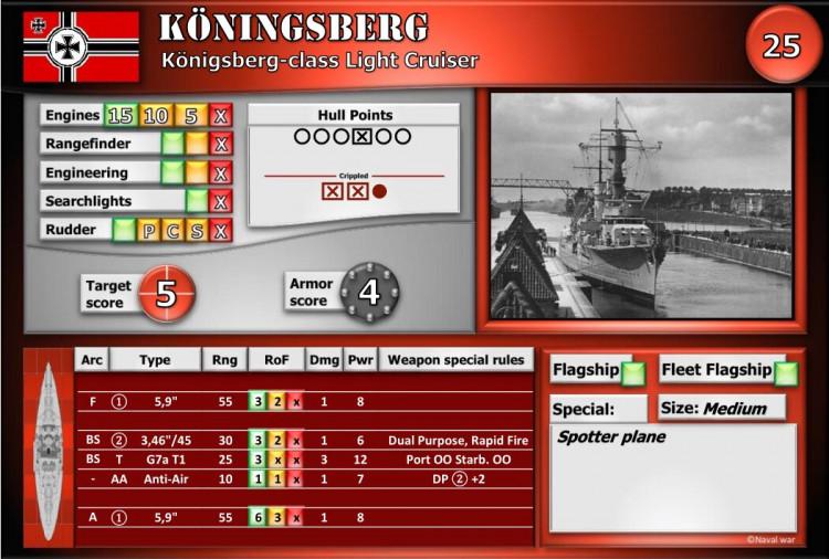 Königsberg-class Light Cruiser