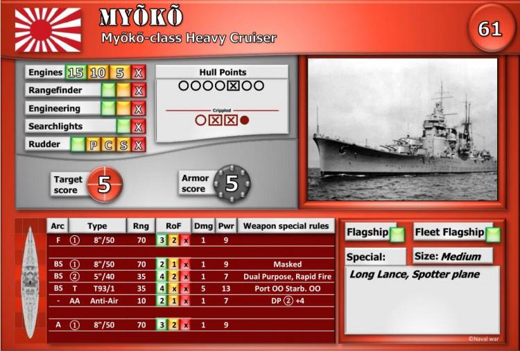 Myõkõ-class Heavy Cruiser