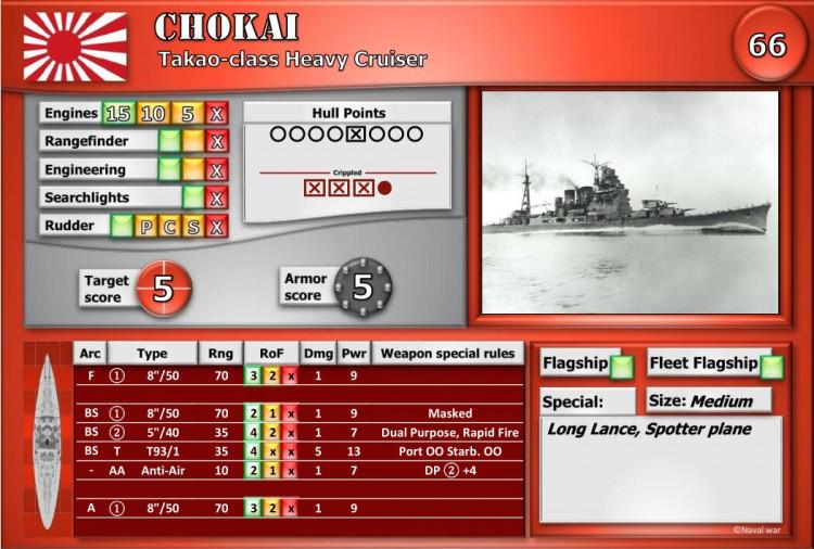 Takao-class Heavy Cruiser