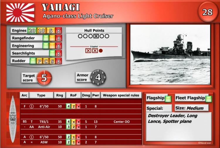 Agano-class Light Cruiser