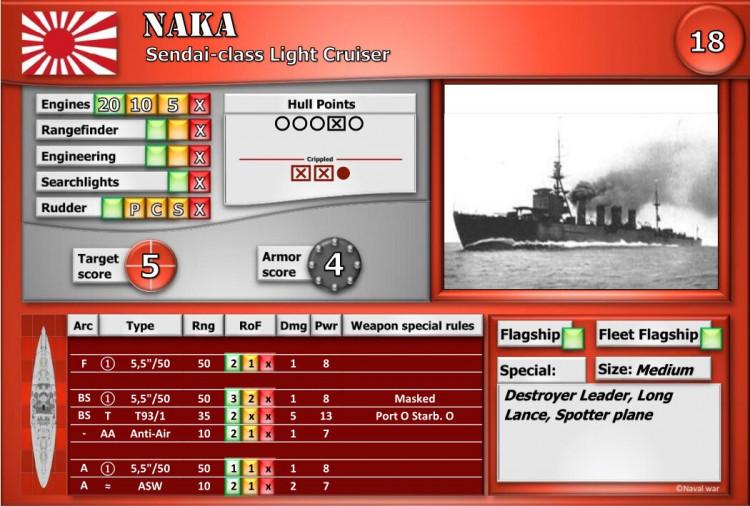 Sendai-class Light Cruiser