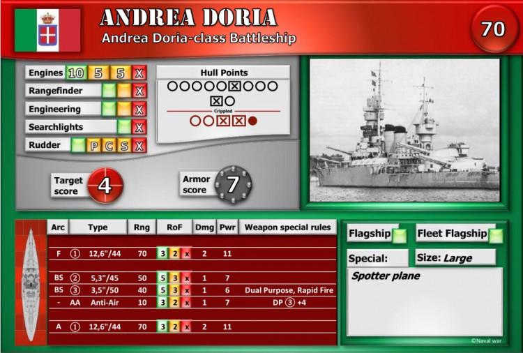 Andrea Doria-class Battleship