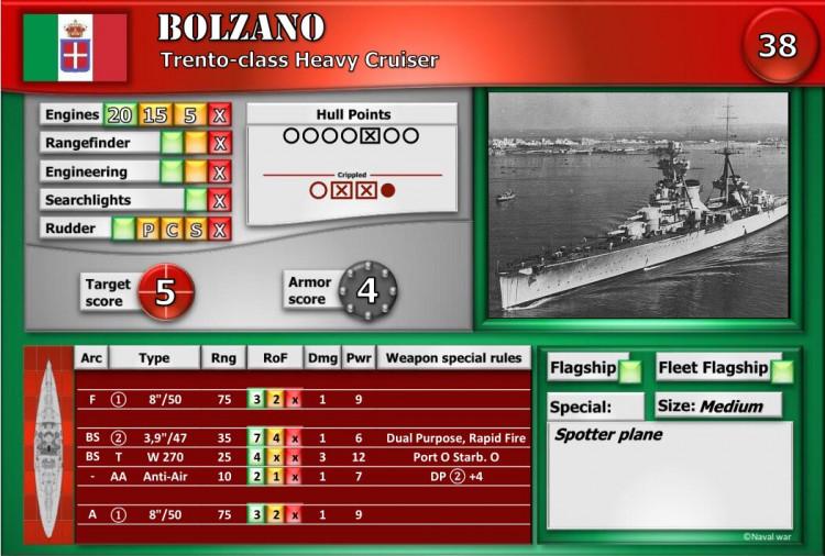 Trento-class Heavy Cruiser