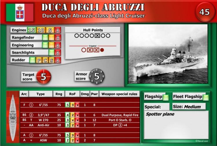 Duca degli Abruzzi-class Light Cruiser