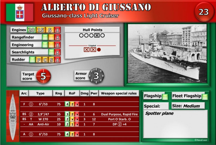 Giussano-class Light Cruiser