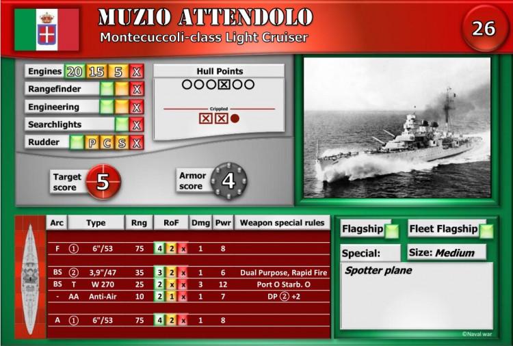 Montecuccoli-class Light Cruiser