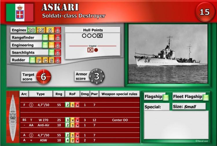 Soldati-class Destroyer