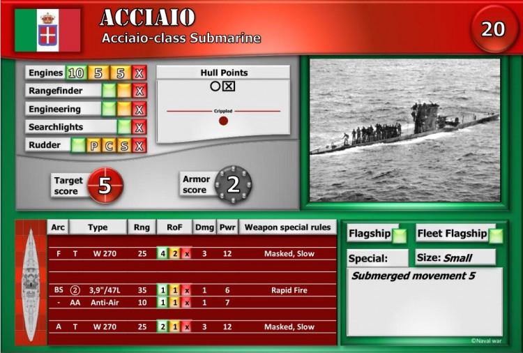 Acciaio-class Submarine