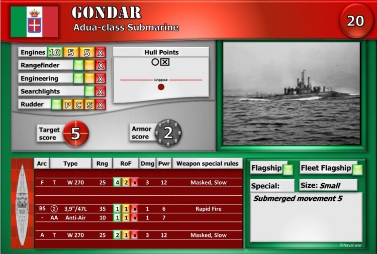 Adua-class Submarine