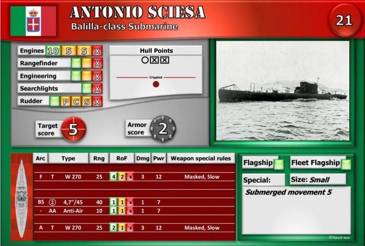 Balilla-class Submarine