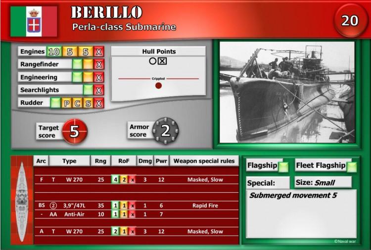 Perla-class Submarine