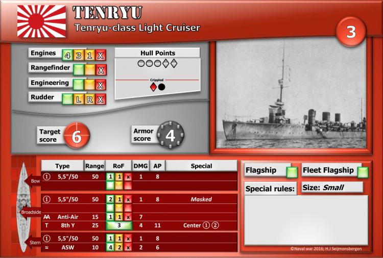Tenryu-class Light Cruiser