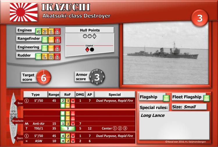 Akatsuki-class Destroyer