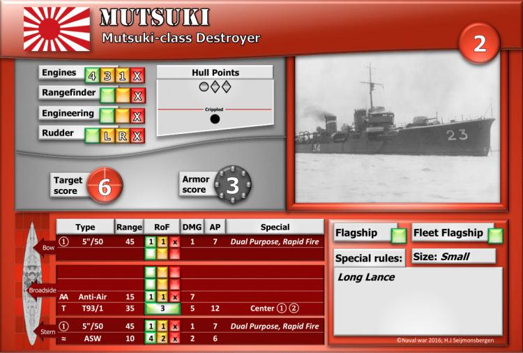 Mutsuki-class Destroyer
