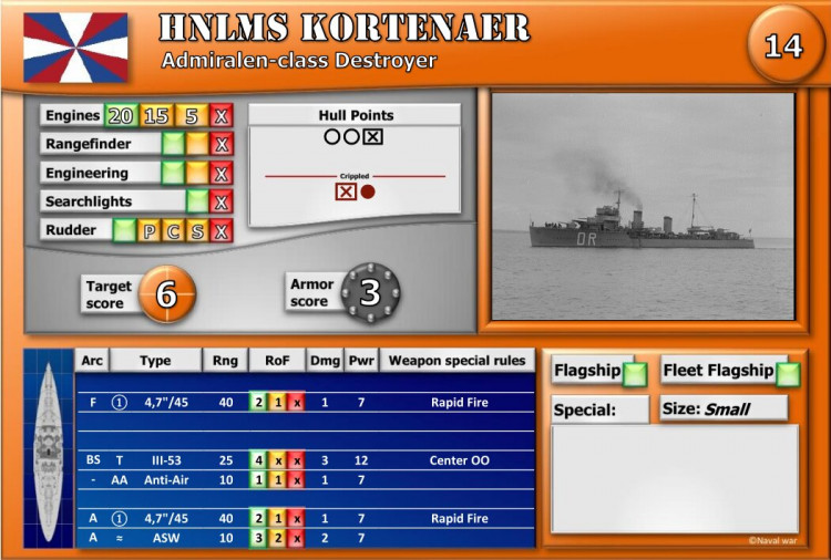 Admiralen-class Destroyer