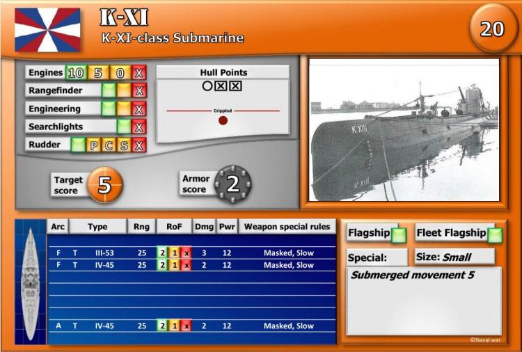 K XI-class Submarine
