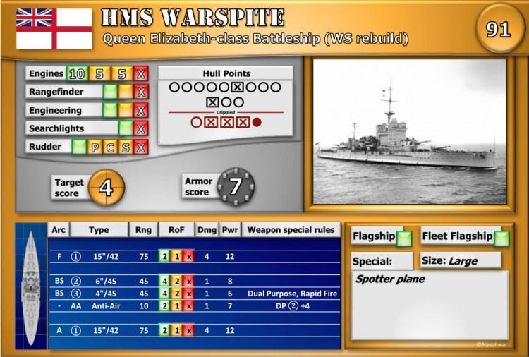 Queen Elizabeth-class Battleship