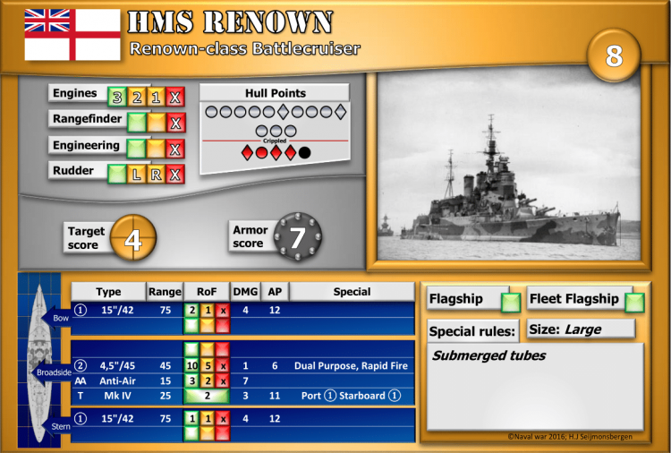 Renown-class Battlecruiser