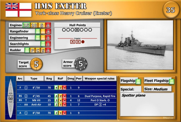 York-class Heavy Cruiser